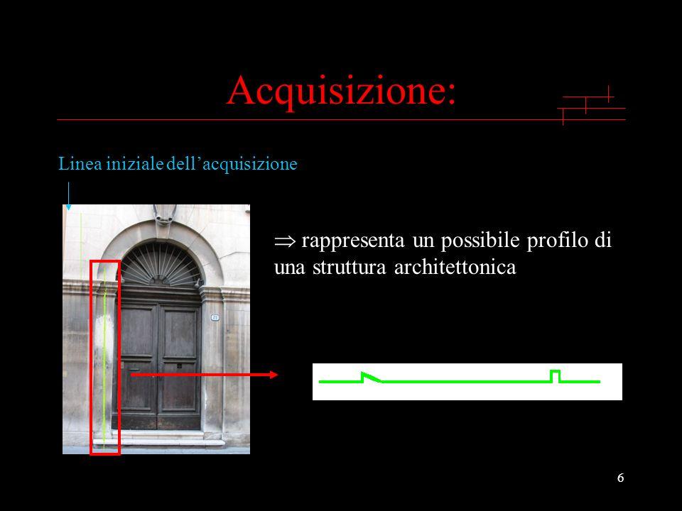 6 Acquisizione: rappresenta un possibile profilo di una struttura architettonica Linea iniziale dellacquisizione