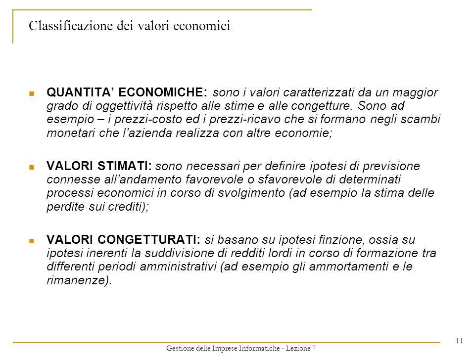 Gestione delle Imprese Informatiche - Lezione 7 11 Classificazione dei valori economici QUANTITA ECONOMICHE: sono i valori caratterizzati da un maggior grado di oggettività rispetto alle stime e alle congetture.