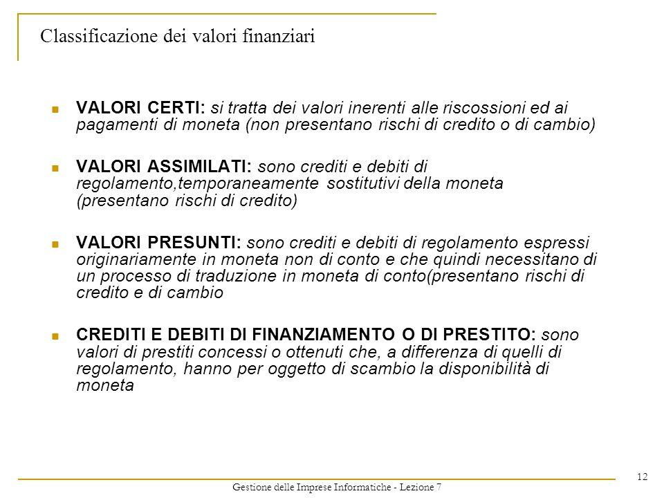 Gestione delle Imprese Informatiche - Lezione 7 12 Classificazione dei valori finanziari VALORI CERTI: si tratta dei valori inerenti alle riscossioni ed ai pagamenti di moneta (non presentano rischi di credito o di cambio) VALORI ASSIMILATI: sono crediti e debiti di regolamento,temporaneamente sostitutivi della moneta (presentano rischi di credito) VALORI PRESUNTI: sono crediti e debiti di regolamento espressi originariamente in moneta non di conto e che quindi necessitano di un processo di traduzione in moneta di conto(presentano rischi di credito e di cambio CREDITI E DEBITI DI FINANZIAMENTO O DI PRESTITO: sono valori di prestiti concessi o ottenuti che, a differenza di quelli di regolamento, hanno per oggetto di scambio la disponibilità di moneta