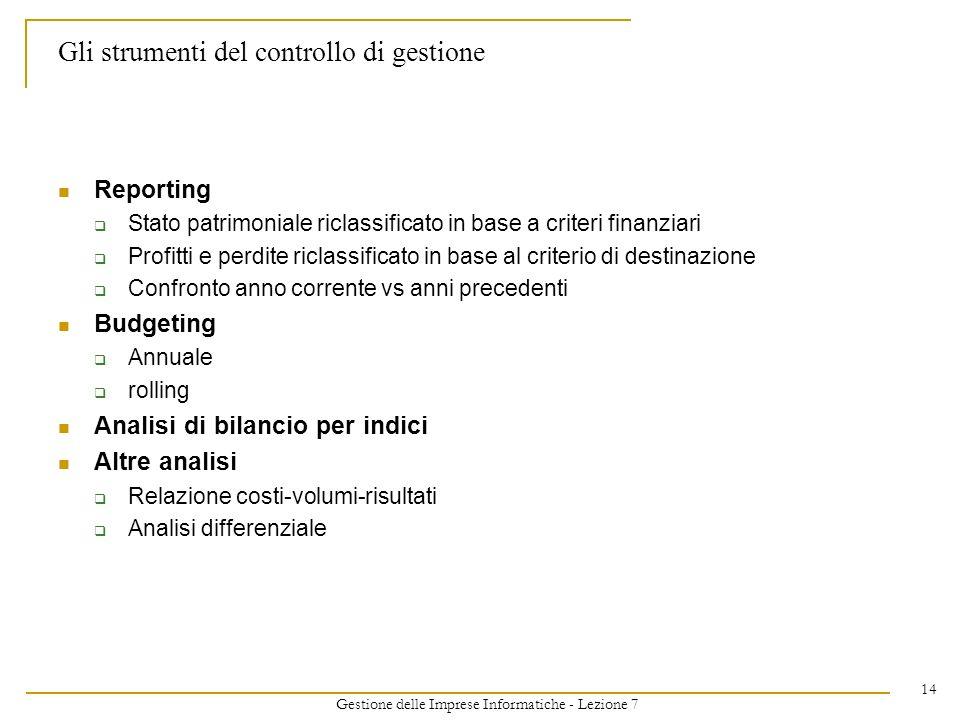 Gestione delle Imprese Informatiche - Lezione 7 14 Gli strumenti del controllo di gestione Reporting Stato patrimoniale riclassificato in base a crite