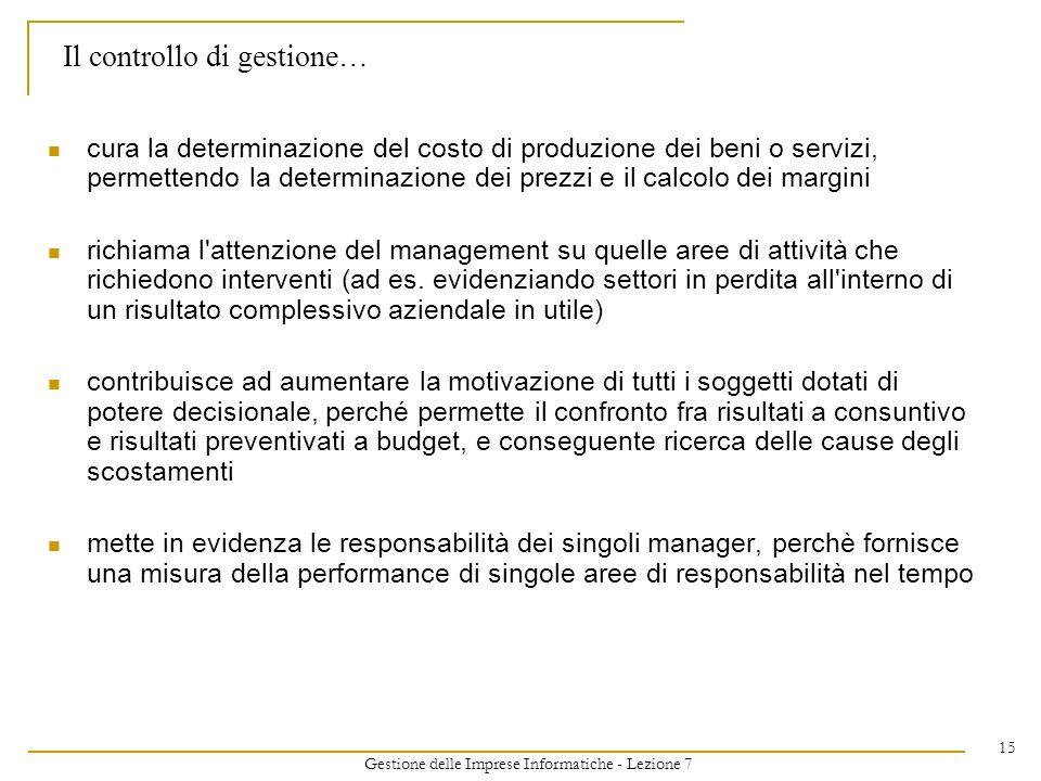 Gestione delle Imprese Informatiche - Lezione 7 15 Il controllo di gestione… cura la determinazione del costo di produzione dei beni o servizi, permet