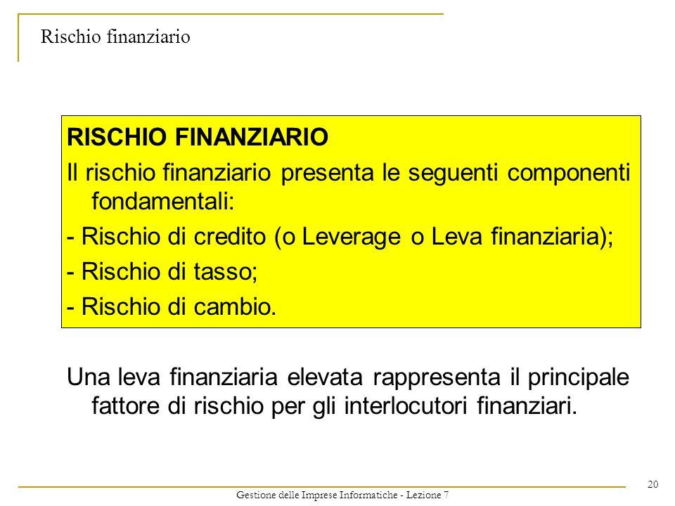 Gestione delle Imprese Informatiche - Lezione 7 20 Rischio finanziario RISCHIO FINANZIARIO Il rischio finanziario presenta le seguenti componenti fondamentali: - Rischio di credito (o Leverage o Leva finanziaria); - Rischio di tasso; - Rischio di cambio.