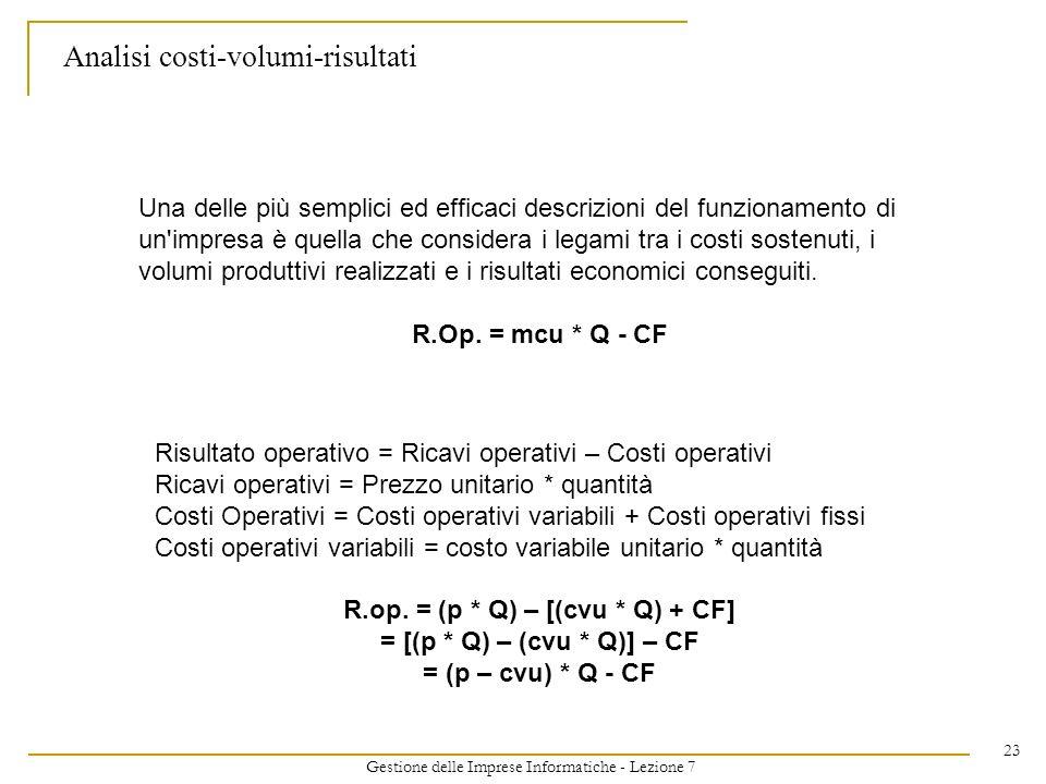 Gestione delle Imprese Informatiche - Lezione 7 23 Analisi costi-volumi-risultati Una delle più semplici ed efficaci descrizioni del funzionamento di un impresa è quella che considera i legami tra i costi sostenuti, i volumi produttivi realizzati e i risultati economici conseguiti.