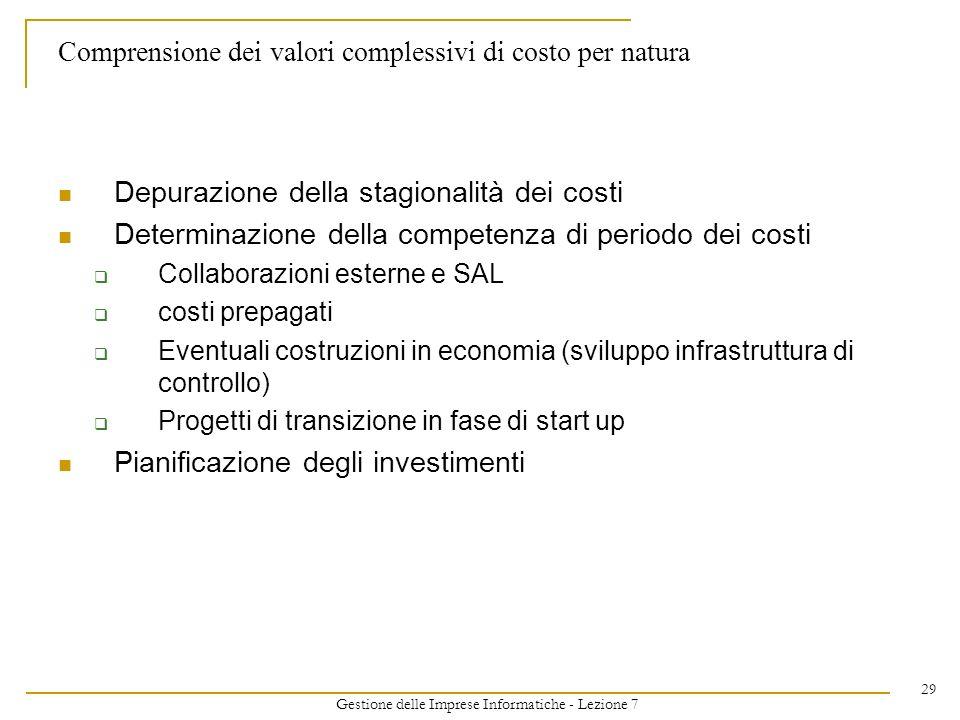 Gestione delle Imprese Informatiche - Lezione 7 29 Comprensione dei valori complessivi di costo per natura Depurazione della stagionalità dei costi De