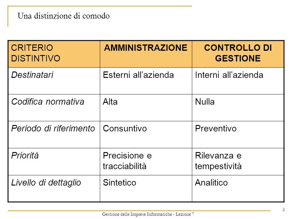 Gestione delle Imprese Informatiche - Lezione 7 4 Gli strumenti dellamministrazione Bilancio desercizio Principi: 1.