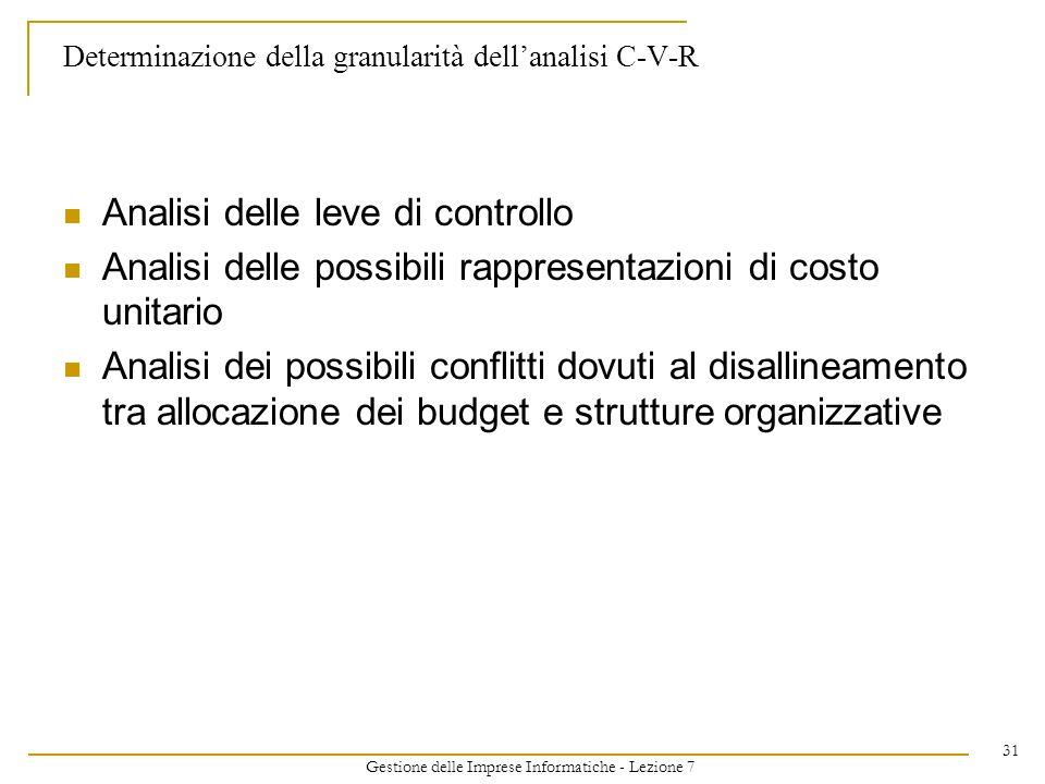 Gestione delle Imprese Informatiche - Lezione 7 31 Determinazione della granularità dellanalisi C-V-R Analisi delle leve di controllo Analisi delle po