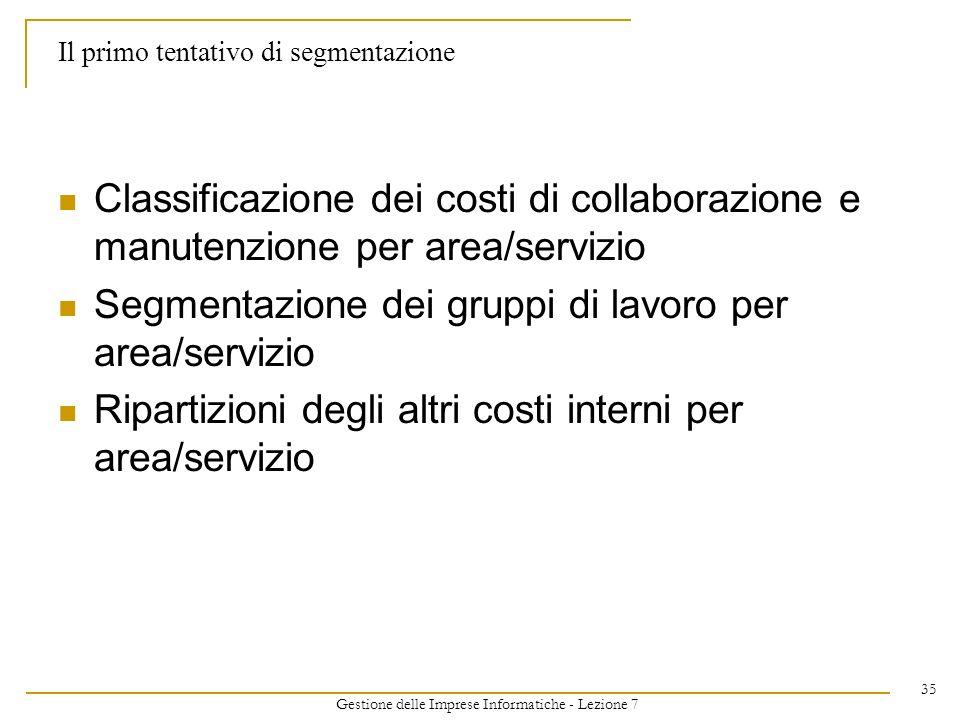 Gestione delle Imprese Informatiche - Lezione 7 35 Il primo tentativo di segmentazione Classificazione dei costi di collaborazione e manutenzione per