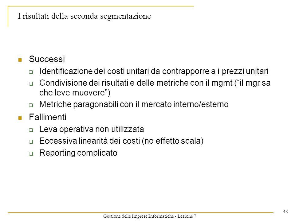 Gestione delle Imprese Informatiche - Lezione 7 48 I risultati della seconda segmentazione Successi Identificazione dei costi unitari da contrapporre
