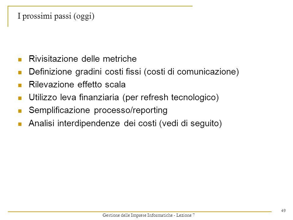 Gestione delle Imprese Informatiche - Lezione 7 49 I prossimi passi (oggi) Rivisitazione delle metriche Definizione gradini costi fissi (costi di comunicazione) Rilevazione effetto scala Utilizzo leva finanziaria (per refresh tecnologico) Semplificazione processo/reporting Analisi interdipendenze dei costi (vedi di seguito)