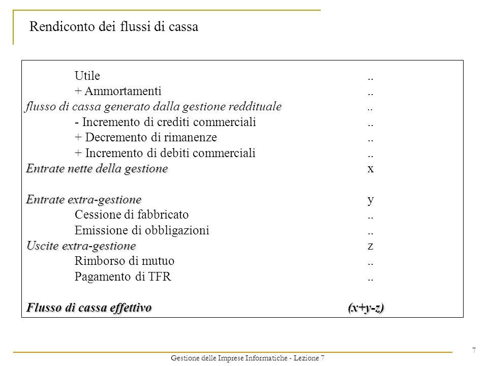 Gestione delle Imprese Informatiche - Lezione 7 7 Rendiconto dei flussi di cassa Utile.. + Ammortamenti.. flusso di cassa generato dalla gestione redd