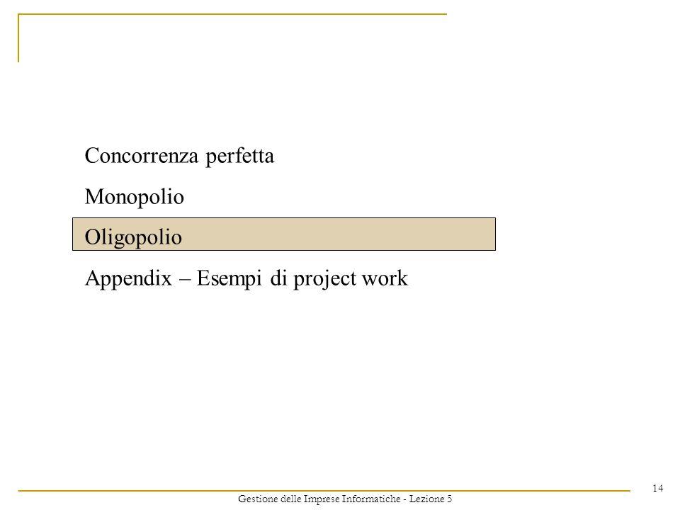 Gestione delle Imprese Informatiche - Lezione 5 14 Concorrenza perfetta Monopolio Oligopolio Appendix – Esempi di project work