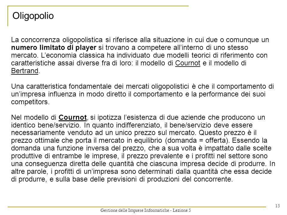 Gestione delle Imprese Informatiche - Lezione 5 15 La concorrenza oligopolistica si riferisce alla situazione in cui due o comunque un numero limitato