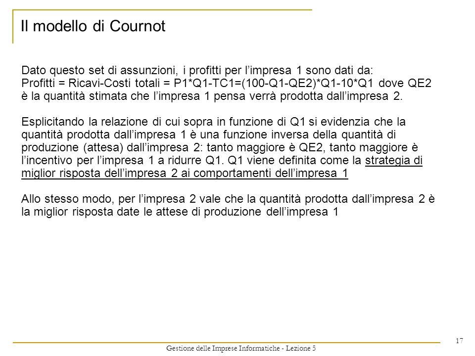 Gestione delle Imprese Informatiche - Lezione 5 17 Dato questo set di assunzioni, i profitti per limpresa 1 sono dati da: Profitti = Ricavi-Costi tota
