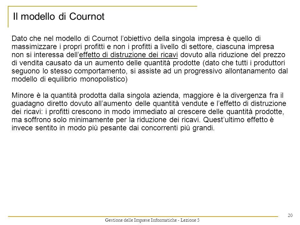 Gestione delle Imprese Informatiche - Lezione 5 20 Dato che nel modello di Cournot lobiettivo della singola impresa è quello di massimizzare i propri