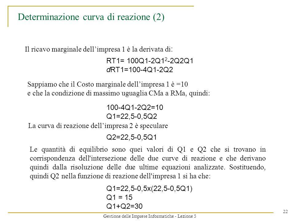 Gestione delle Imprese Informatiche - Lezione 5 22 Determinazione curva di reazione (2) Il ricavo marginale dellimpresa 1 è la derivata di : RT1= 100Q