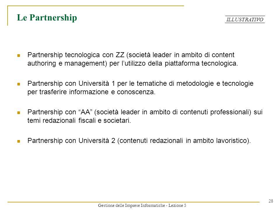 Gestione delle Imprese Informatiche - Lezione 5 28 Le Partnership Partnership tecnologica con ZZ (società leader in ambito di content authoring e mana