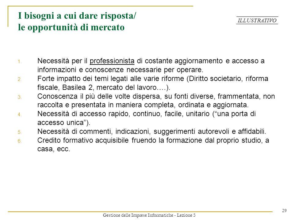 Gestione delle Imprese Informatiche - Lezione 5 29 I bisogni a cui dare risposta/ le opportunità di mercato 1. Necessità per il professionista di cost