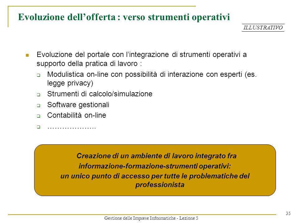 Gestione delle Imprese Informatiche - Lezione 5 35 Evoluzione dellofferta : verso strumenti operativi Evoluzione del portale con lintegrazione di stru