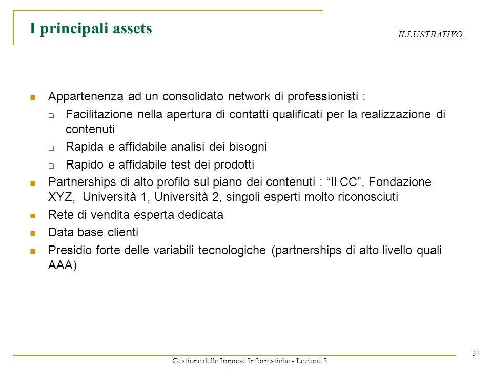Gestione delle Imprese Informatiche - Lezione 5 37 I principali assets Appartenenza ad un consolidato network di professionisti : Facilitazione nella