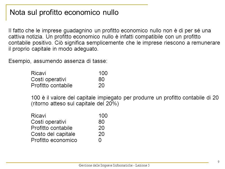 Gestione delle Imprese Informatiche - Lezione 5 9 Nota sul profitto economico nullo Il fatto che le imprese guadagnino un profitto economico nullo non
