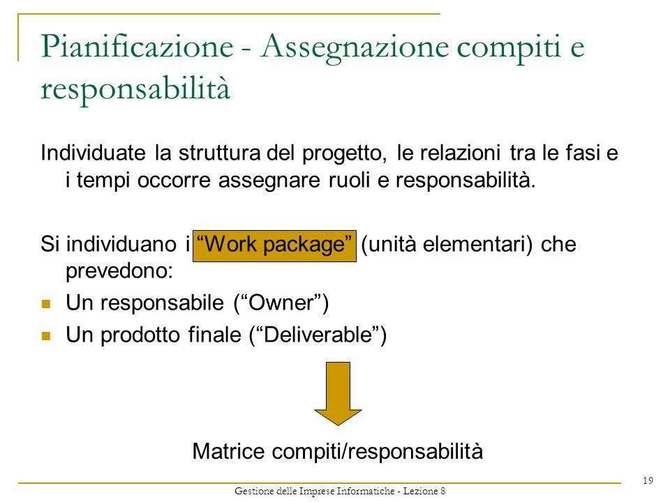 Gestione delle Imprese Informatiche - Lezione 8 19 Pianificazione - Assegnazione compiti e responsabilità Individuate la struttura del progetto, le relazioni tra le fasi e i tempi occorre assegnare ruoli e responsabilità.