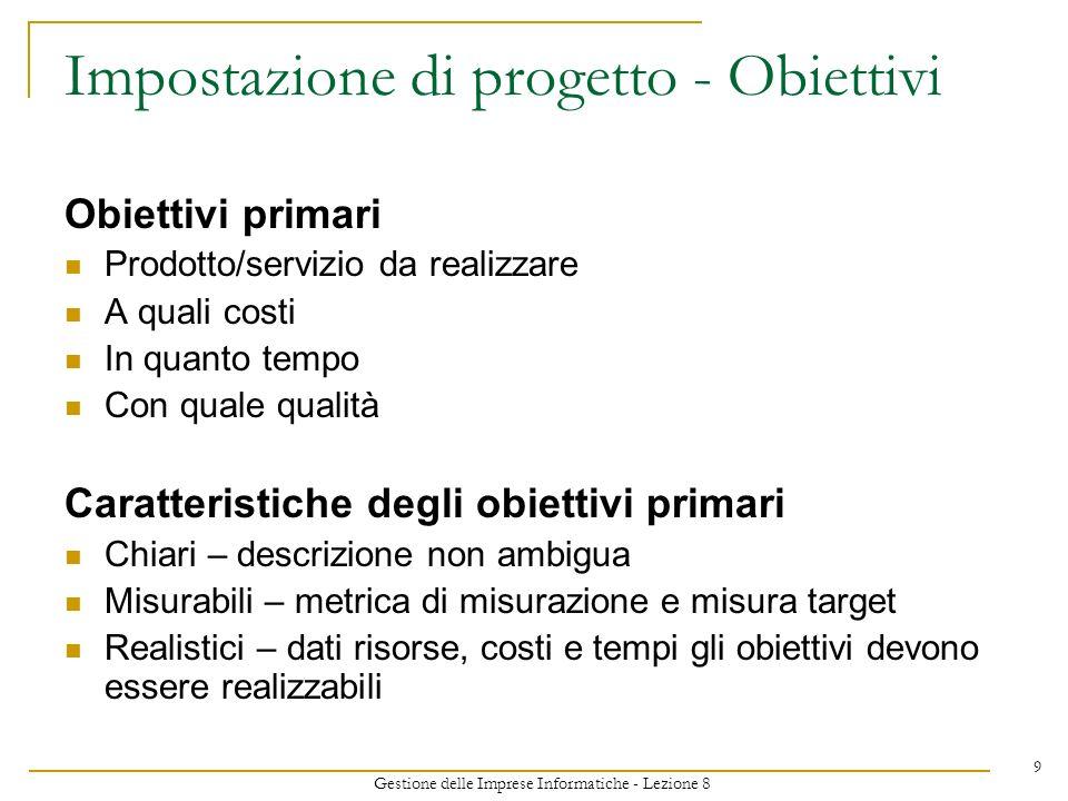 Gestione delle Imprese Informatiche - Lezione 8 10 Impostazione di progetto – Struttura organizzativa Per funzione – No struttura dedicata.