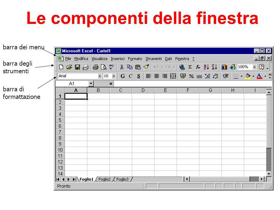 Le componenti della finestra barra dei menu barra degli strumenti barra di formattazione
