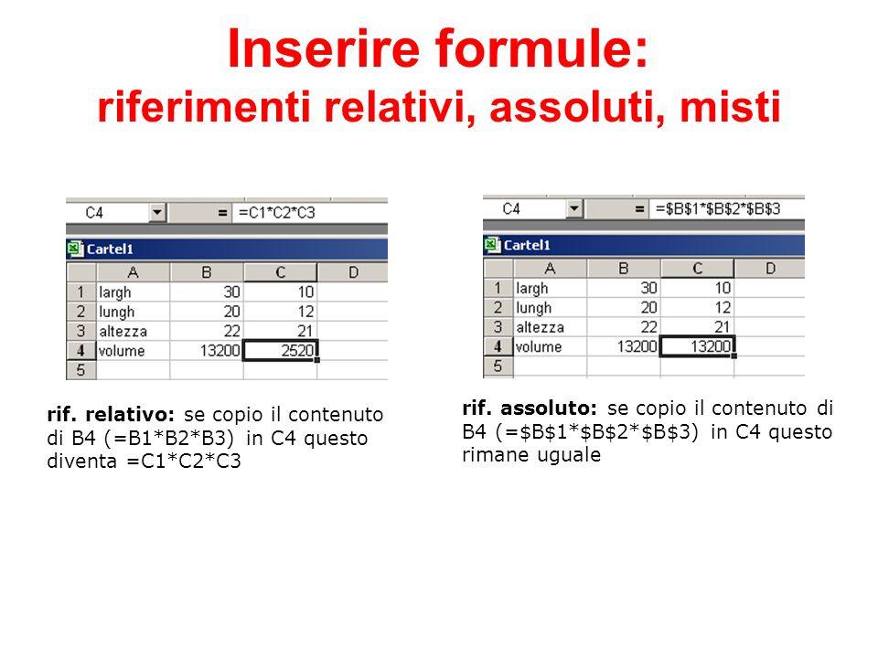 Inserire formule: riferimenti relativi, assoluti, misti rif. relativo: se copio il contenuto di B4 (=B1*B2*B3) in C4 questo diventa =C1*C2*C3 rif. ass