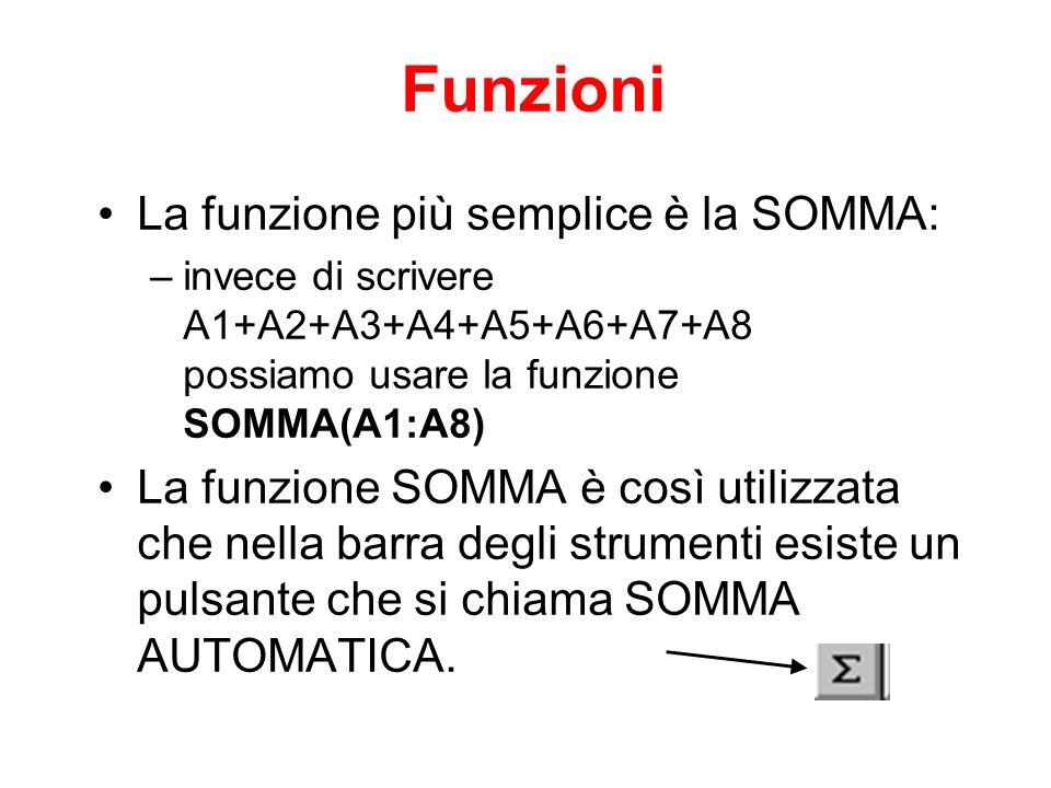 Funzioni La funzione più semplice è la SOMMA: –invece di scrivere A1+A2+A3+A4+A5+A6+A7+A8 possiamo usare la funzione SOMMA(A1:A8) La funzione SOMMA è