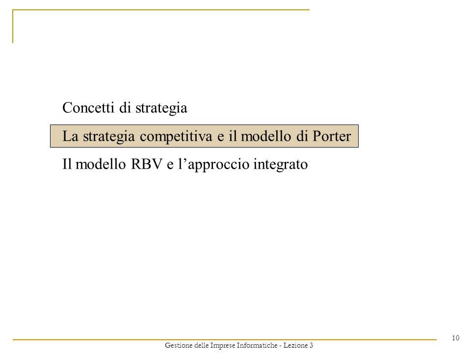Gestione delle Imprese Informatiche - Lezione 3 10 Concetti di strategia La strategia competitiva e il modello di Porter Il modello RBV e lapproccio i