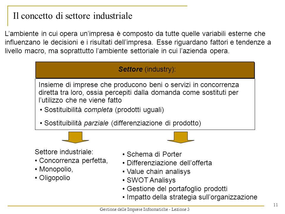 Gestione delle Imprese Informatiche - Lezione 3 11 Settore (industry): Insieme di imprese che producono beni o servizi in concorrenza diretta tra loro