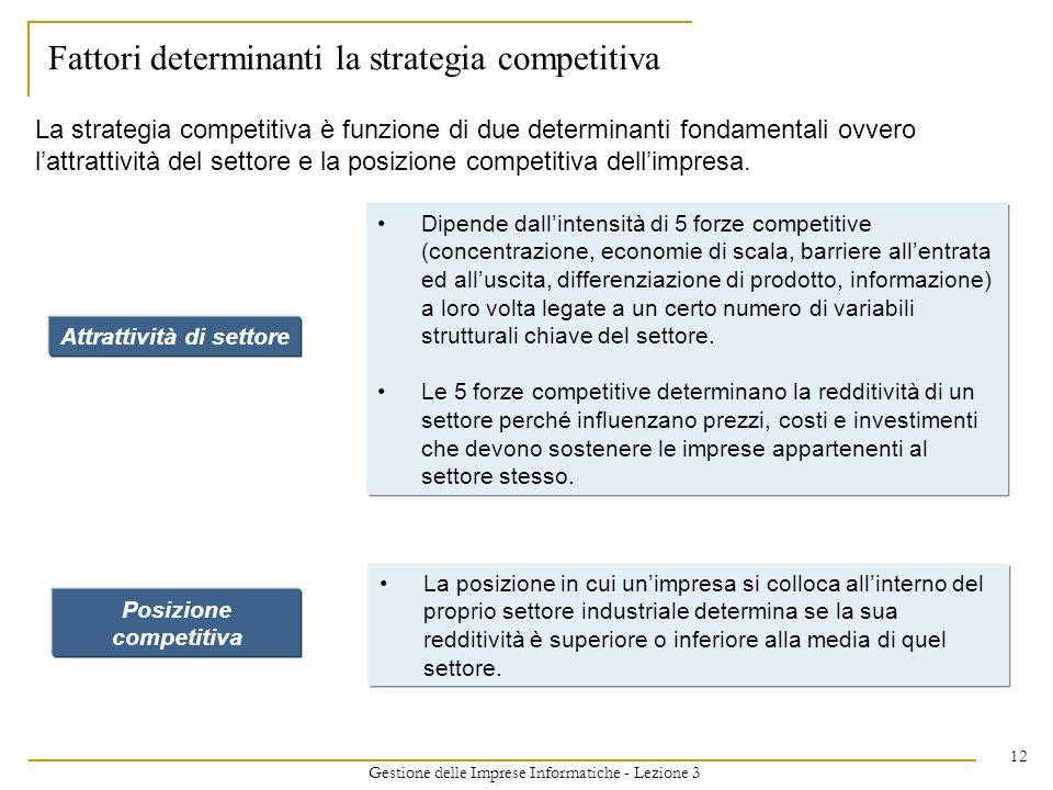 Gestione delle Imprese Informatiche - Lezione 3 12 Fattori determinanti la strategia competitiva Attrattività di settore Posizione competitiva Dipende