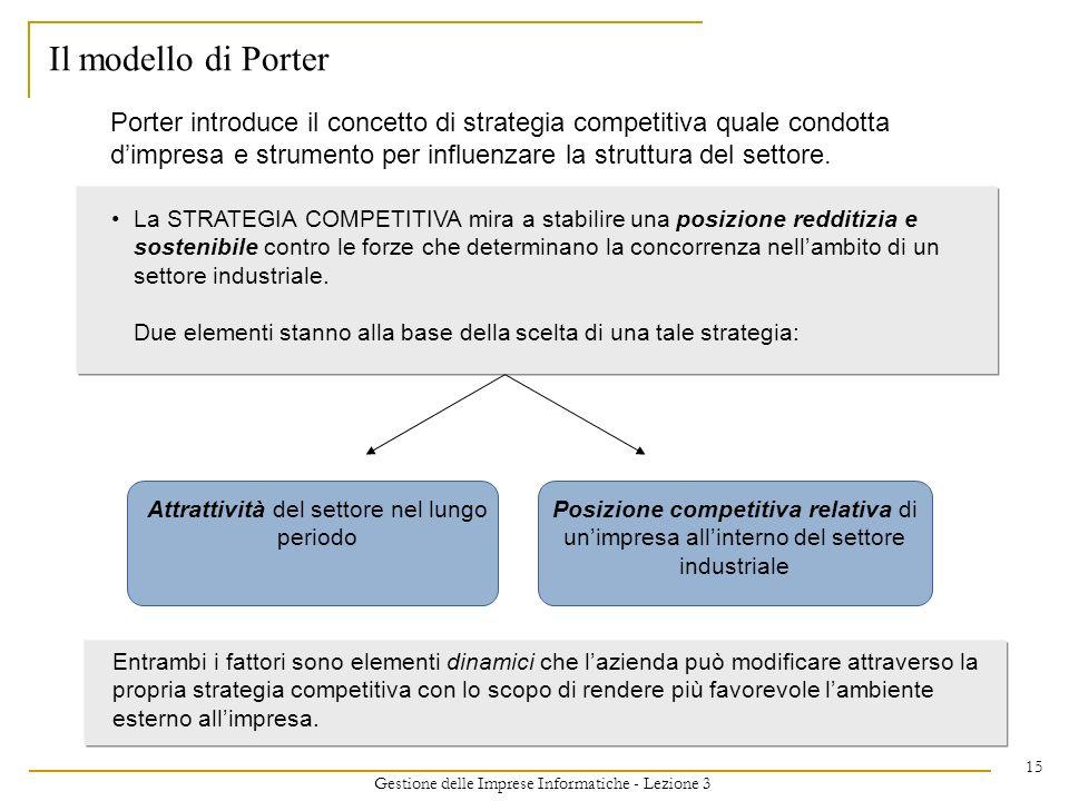 Gestione delle Imprese Informatiche - Lezione 3 15 Il modello di Porter Porter introduce il concetto di strategia competitiva quale condotta dimpresa