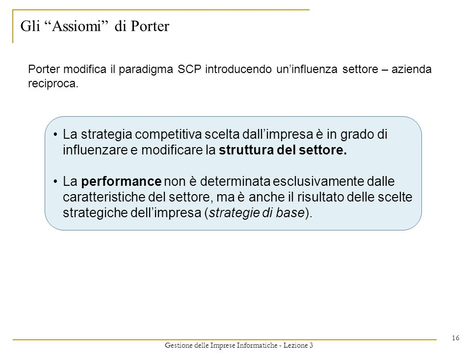 Gestione delle Imprese Informatiche - Lezione 3 16 Gli Assiomi di Porter Porter modifica il paradigma SCP introducendo uninfluenza settore – azienda r