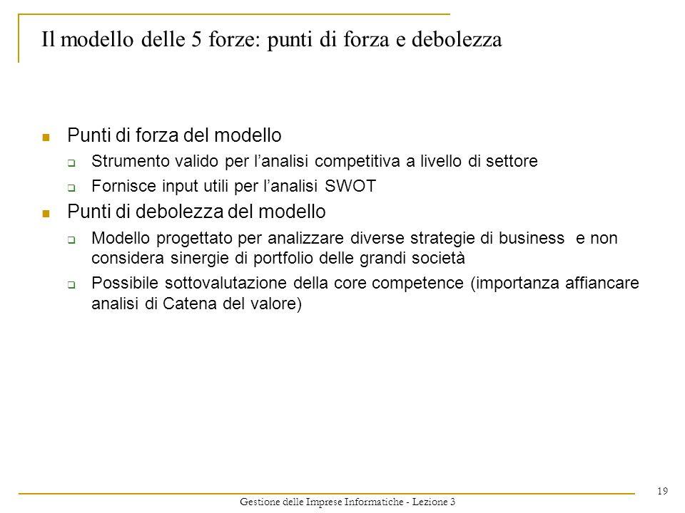 Gestione delle Imprese Informatiche - Lezione 3 19 Il modello delle 5 forze: punti di forza e debolezza Punti di forza del modello Strumento valido pe