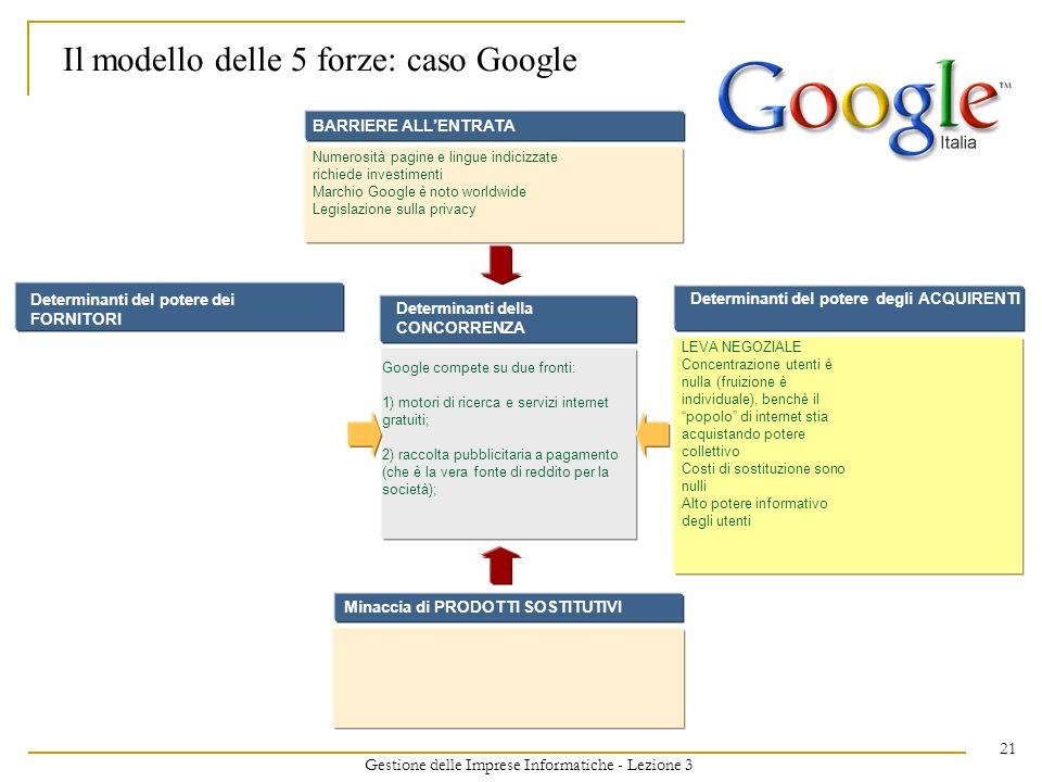 Gestione delle Imprese Informatiche - Lezione 3 21 Il modello delle 5 forze: caso Google Determinanti della CONCORRENZA BARRIERE ALLENTRATA Numerosità