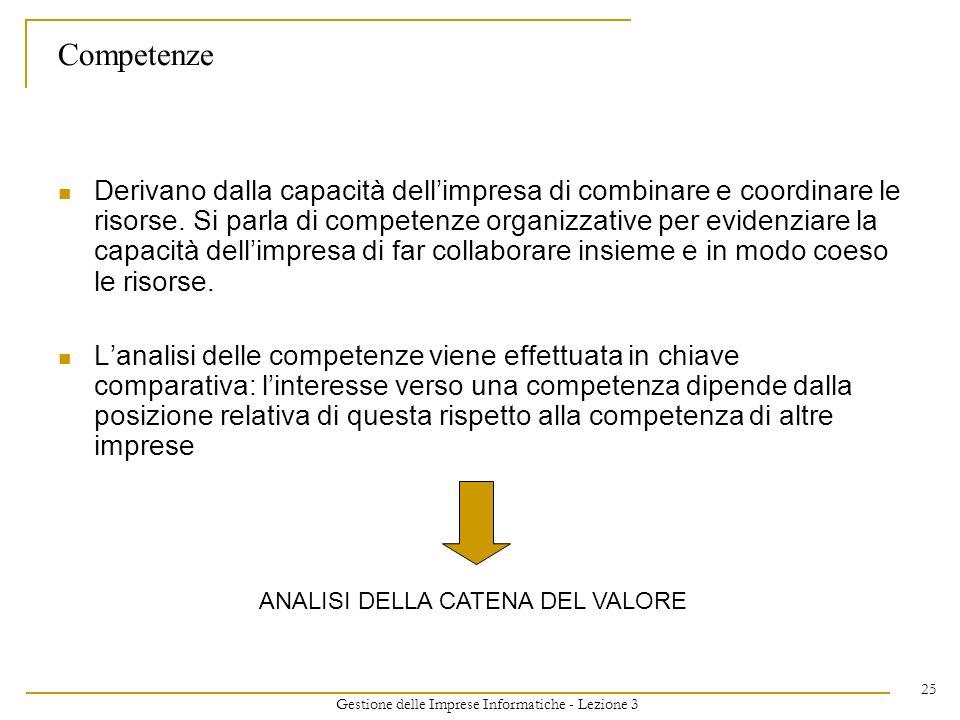 Gestione delle Imprese Informatiche - Lezione 3 25 Competenze Derivano dalla capacità dellimpresa di combinare e coordinare le risorse. Si parla di co