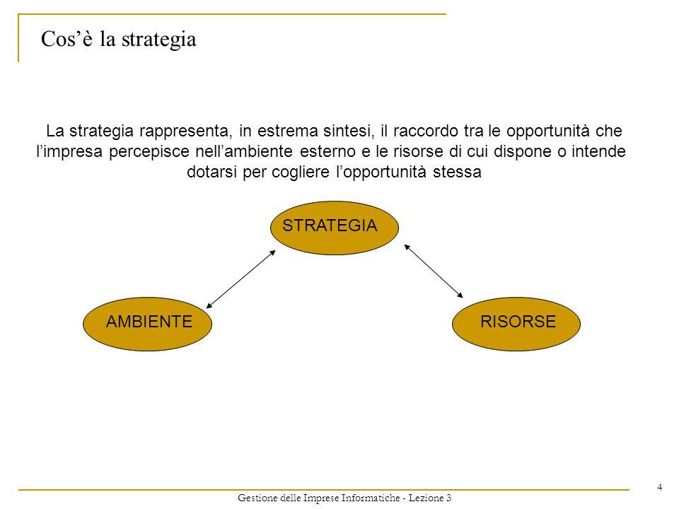 Gestione delle Imprese Informatiche - Lezione 3 4 Cosè la strategia La strategia rappresenta, in estrema sintesi, il raccordo tra le opportunità che l