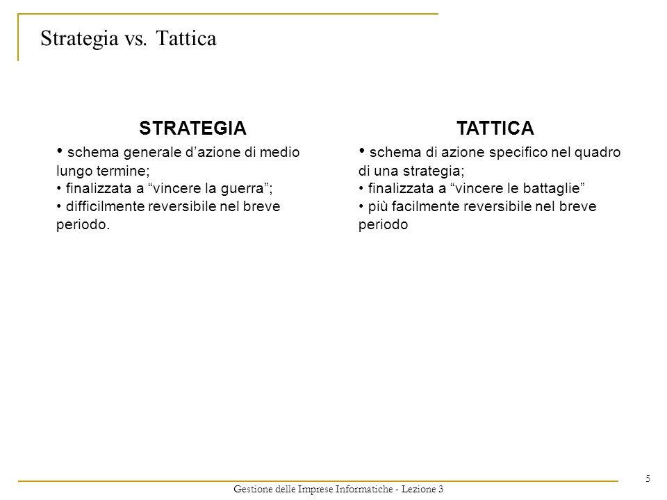 Gestione delle Imprese Informatiche - Lezione 3 5 Strategia vs. Tattica STRATEGIA schema generale dazione di medio lungo termine; finalizzata a vincer