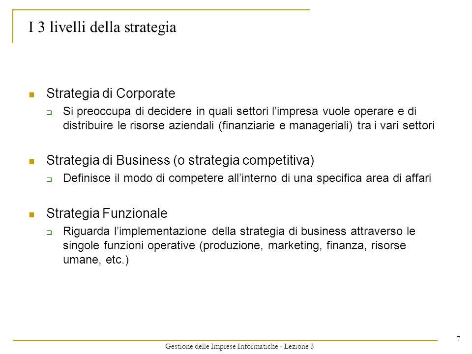 Gestione delle Imprese Informatiche - Lezione 3 7 I 3 livelli della strategia Strategia di Corporate Si preoccupa di decidere in quali settori limpres