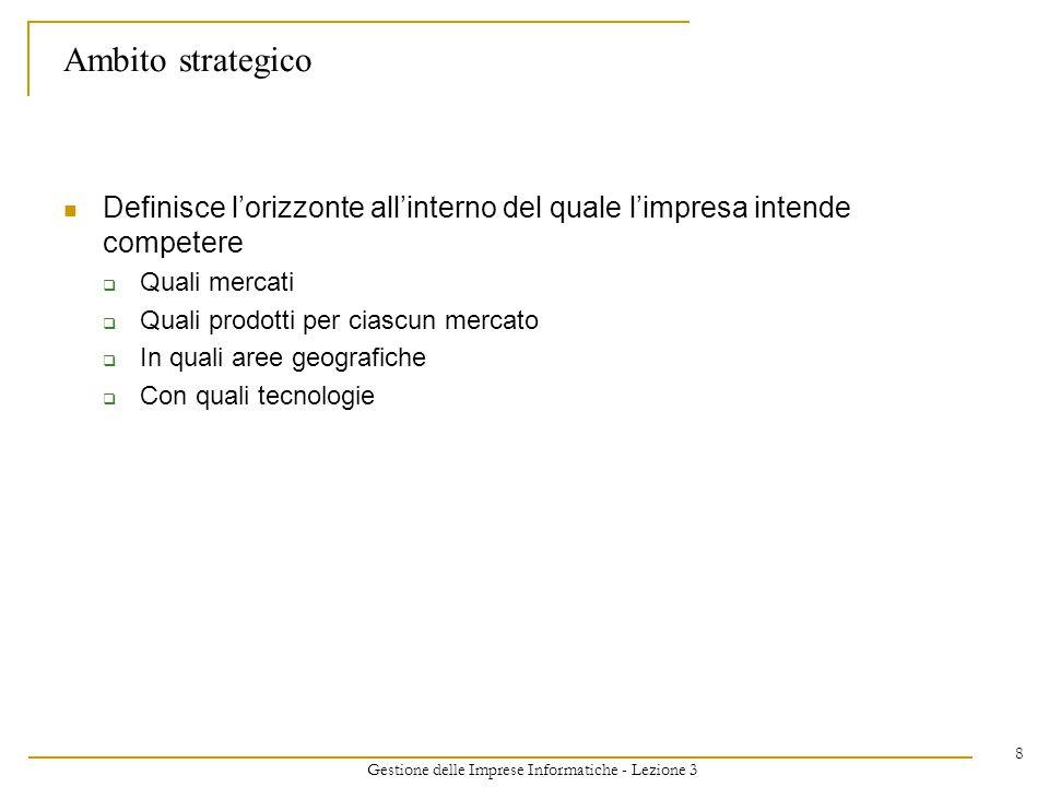 Gestione delle Imprese Informatiche - Lezione 3 8 Ambito strategico Definisce lorizzonte allinterno del quale limpresa intende competere Quali mercati