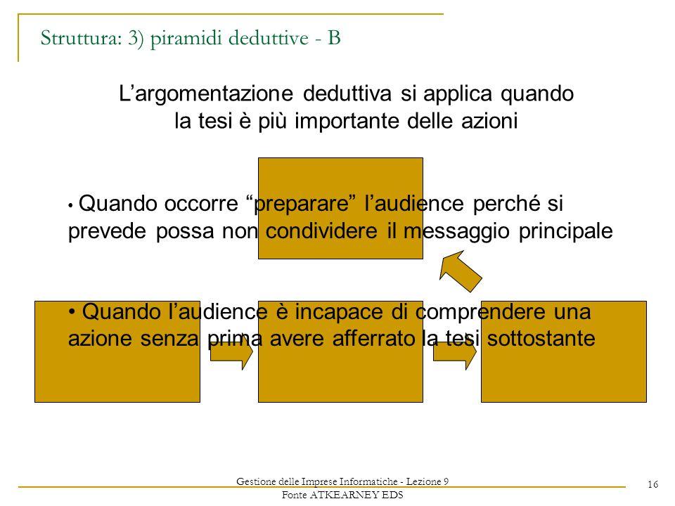 Gestione delle Imprese Informatiche - Lezione 9 Fonte ATKEARNEY EDS 16 Struttura: 3) piramidi deduttive - B Largomentazione deduttiva si applica quand