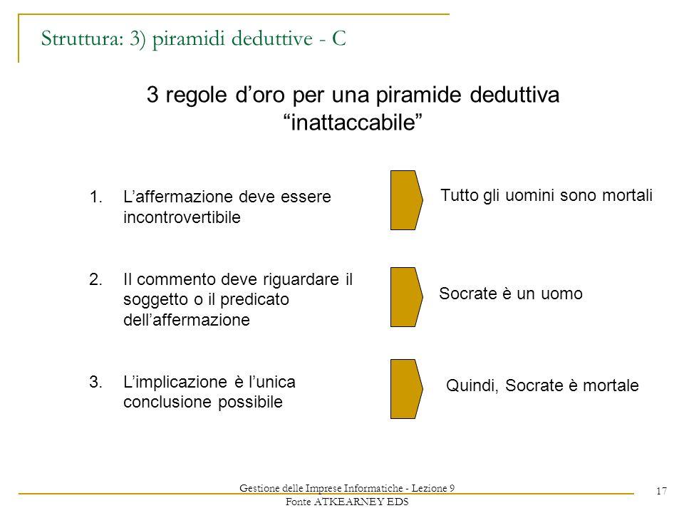 Gestione delle Imprese Informatiche - Lezione 9 Fonte ATKEARNEY EDS 17 Struttura: 3) piramidi deduttive - C 3 regole doro per una piramide deduttiva i