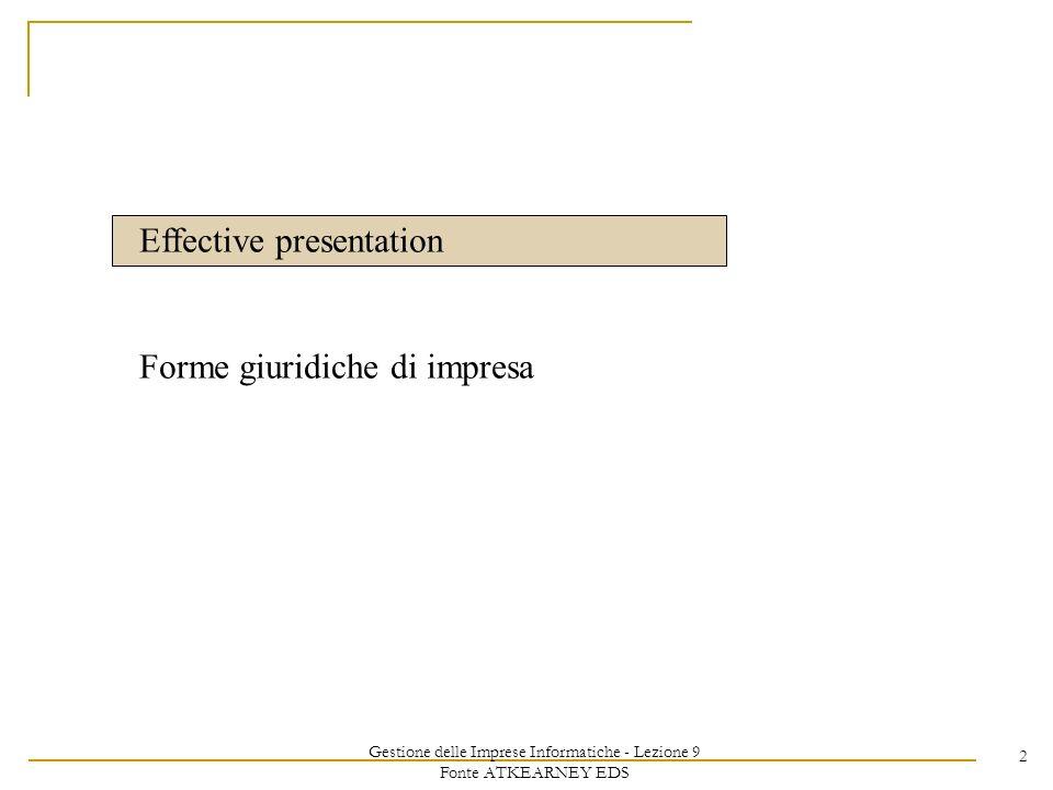 Gestione delle Imprese Informatiche - Lezione 9 Fonte ATKEARNEY EDS 3 Obiettivi della lezione Creare presentazioni efficaci Scegliere la migliore presentazione rispetto al problema da risolvere Ordinare i concetti secondo la logica di presentazione Fonte: communication workshop EDS / ATKEARNEY
