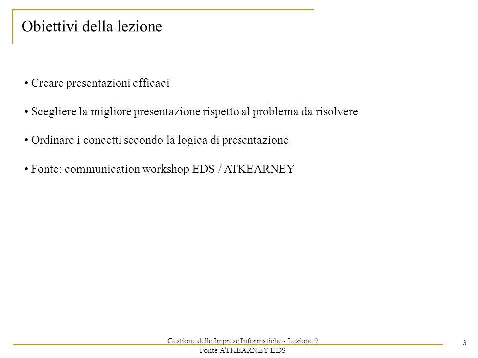 Gestione delle Imprese Informatiche - Lezione 9 Fonte ATKEARNEY EDS 3 Obiettivi della lezione Creare presentazioni efficaci Scegliere la migliore pres