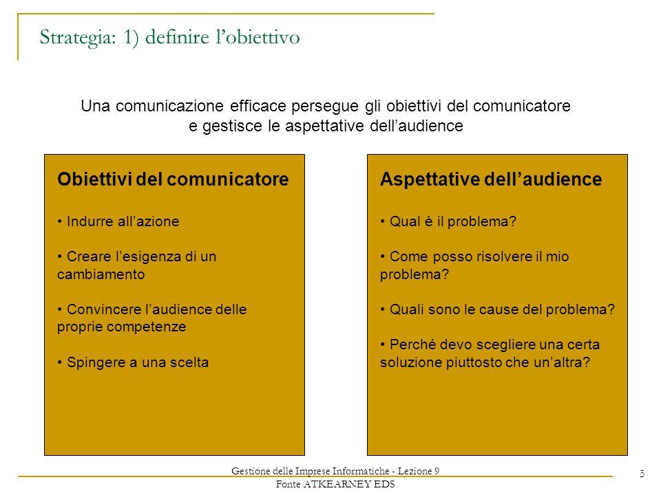 Gestione delle Imprese Informatiche - Lezione 9 Fonte ATKEARNEY EDS 5 Strategia: 1) definire lobiettivo Una comunicazione efficace persegue gli obiett