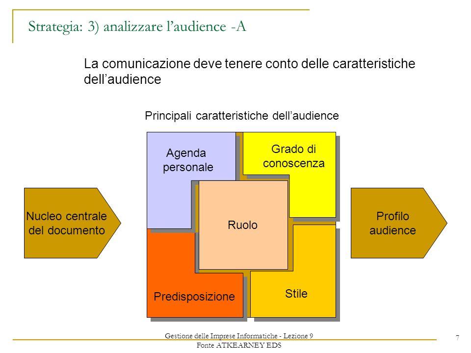 Gestione delle Imprese Informatiche - Lezione 9 Fonte ATKEARNEY EDS 7 Strategia: 3) analizzare laudience -A La comunicazione deve tenere conto delle caratteristiche dellaudience Nucleo centrale del documento Principali caratteristiche dellaudience Predisposizione Grado di conoscenza Stile Agenda personale Ruolo Profilo audience