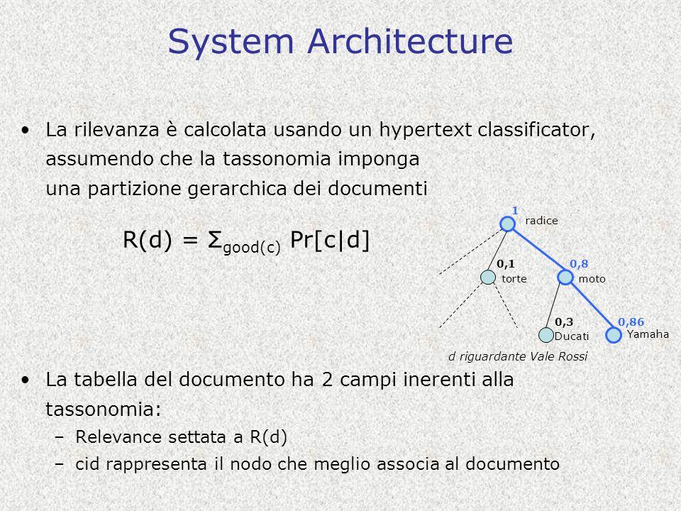 System Architecture La rilevanza è calcolata usando un hypertext classificator, assumendo che la tassonomia imponga una partizione gerarchica dei documenti R(d) = Σ good(c) Pr[c|d] La tabella del documento ha 2 campi inerenti alla tassonomia: –Relevance settata a R(d) –cid rappresenta il nodo che meglio associa al documento Yamaha d riguardante Vale Rossi radice tortemoto Ducati 1 0,80,1 0,860,3