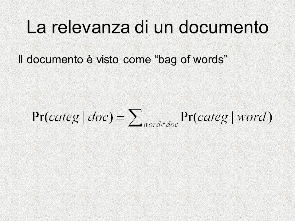 La relevanza di un documento Il documento è visto come bag of words