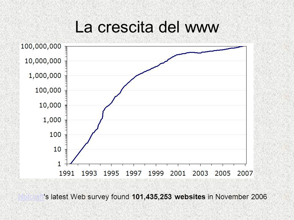 La crescita del www NetcraftNetcraft s latest Web survey found 101,435,253 websites in November 2006